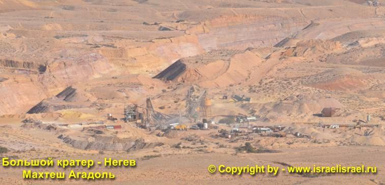 самый большой кратер израиль