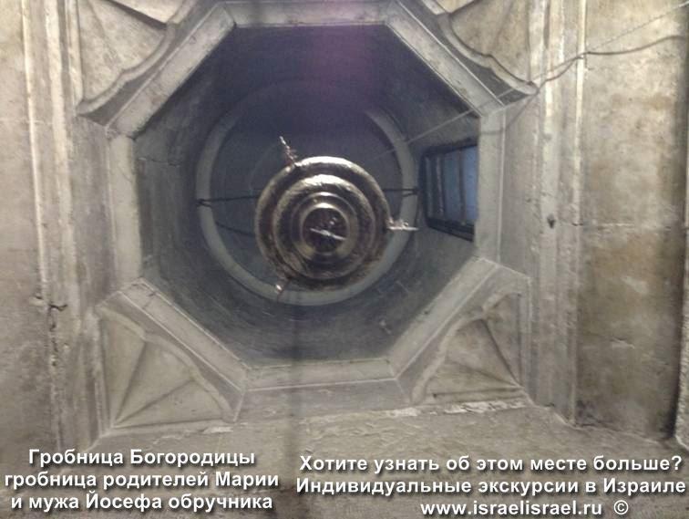 гефсимания гробница пресвятой богородицы
