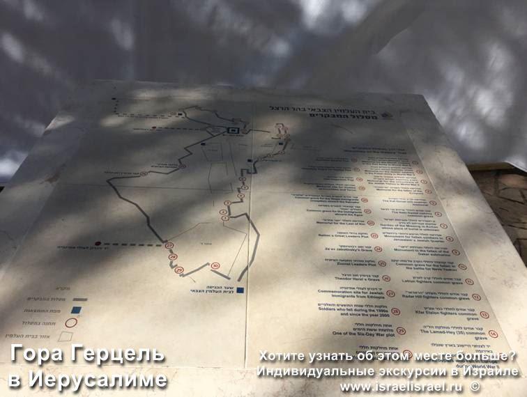 гора герцль иерусалим