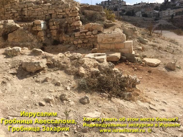 Карта старого города Иерусалим