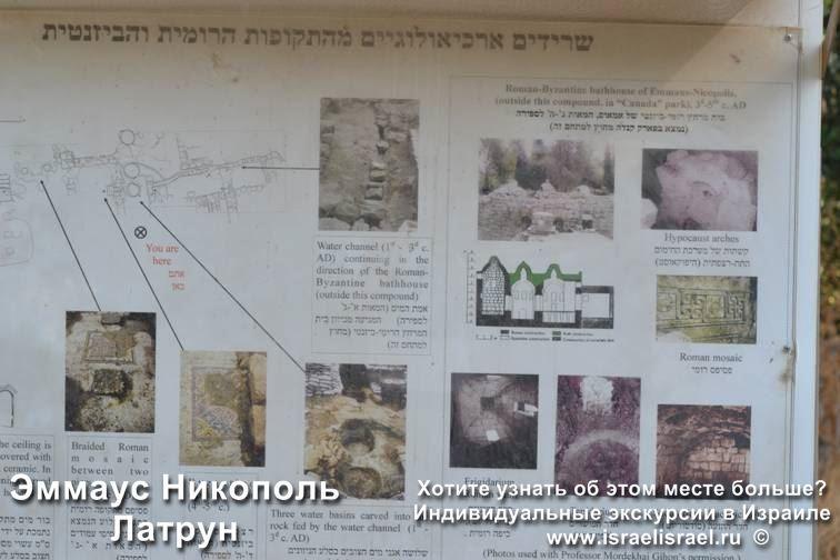 Эммаус Никополь Красивые места Израиля