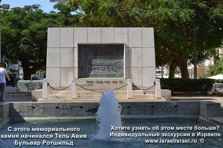 город Тель Авив, год основания Тель Авива,