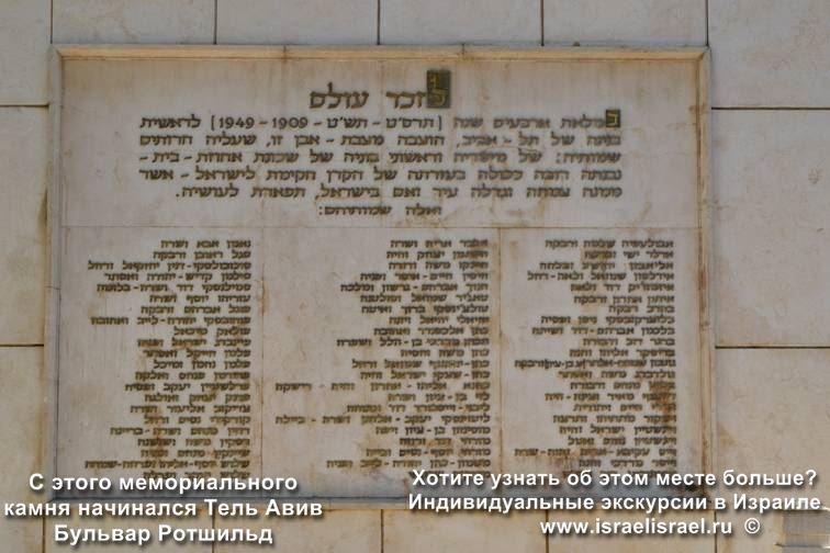 год основания Тель Авива