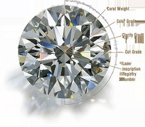 Алмазная биржа в Израиле